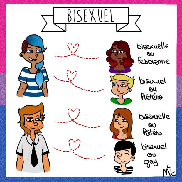 bisexual_fr